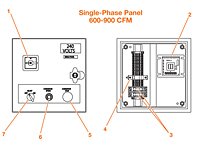 IL-885 Single-Phase Panel